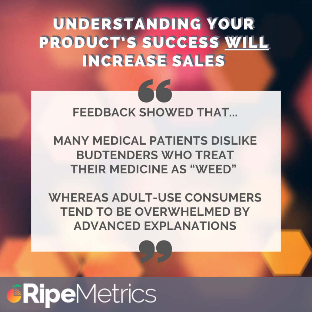 Product Knowledge Increases Sales