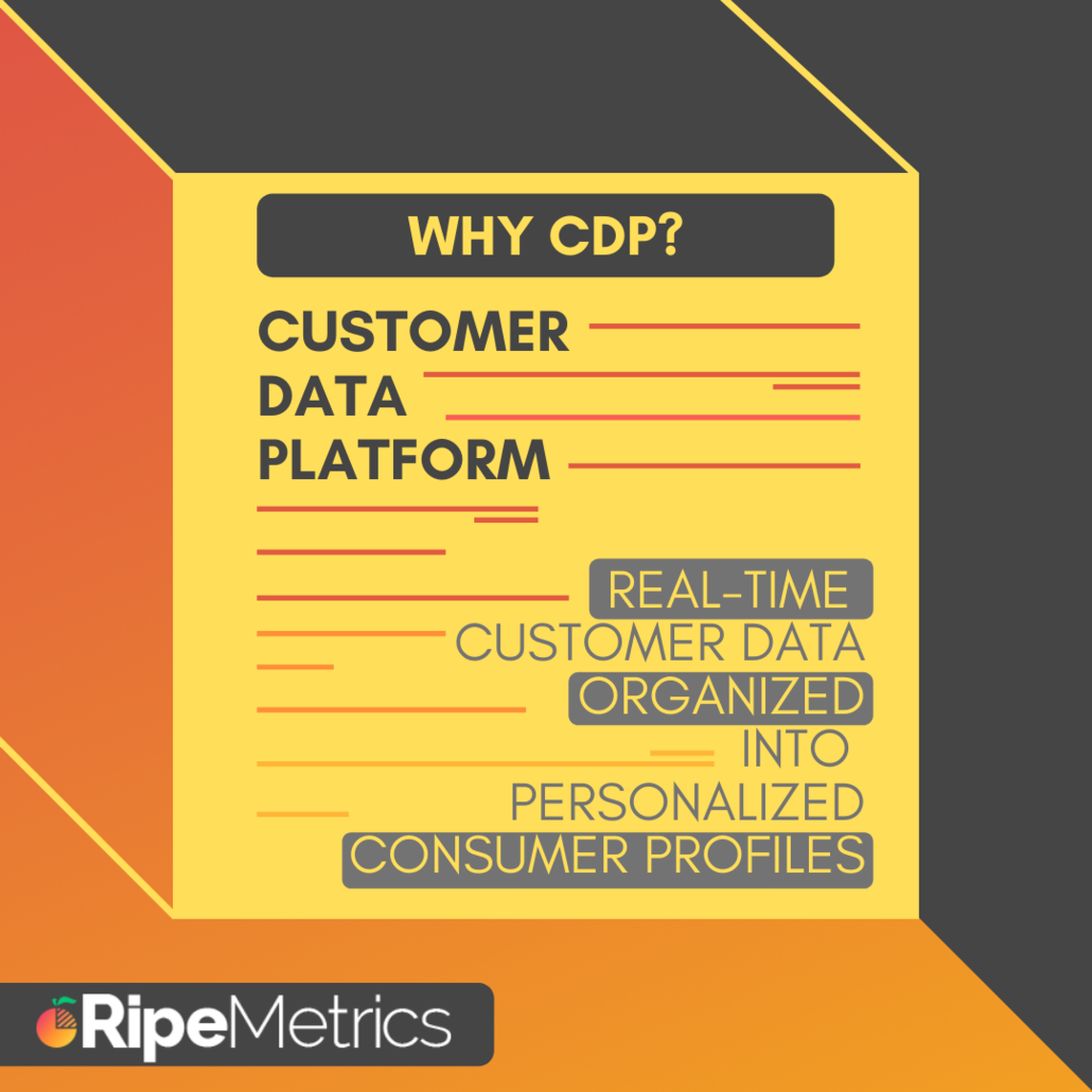 Why is CDP better than a CRM?